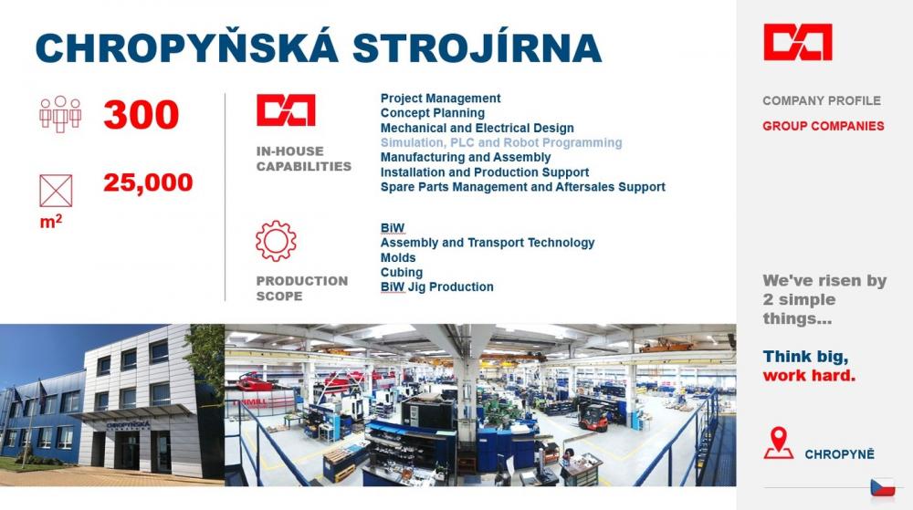 chropynska-overview.jpg